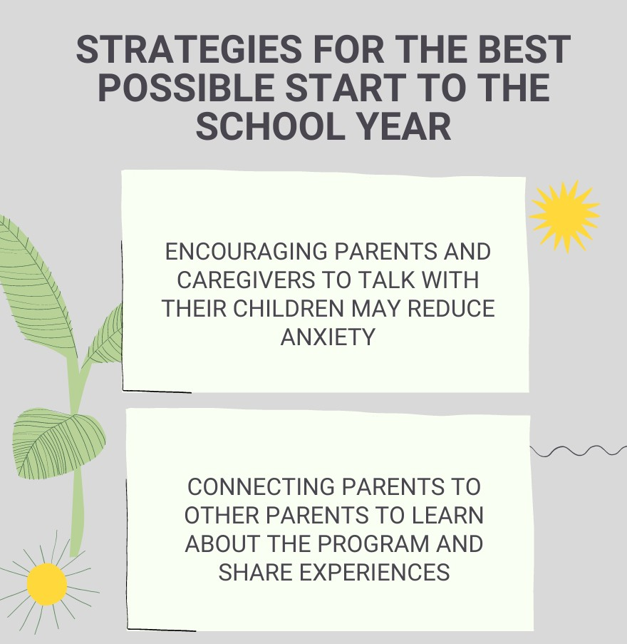 School_Strategies